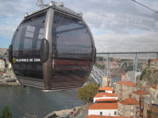 The cable cars over the River Douro